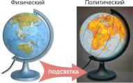 Глобус М 50 фп